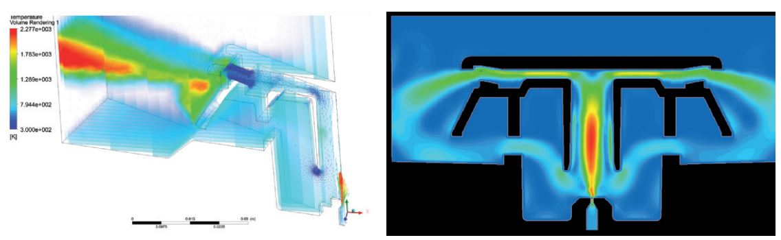 CFD analysis of a hob burner, equipped with air-gas pre-mixing and complete combustion (colours indicate temperatures).